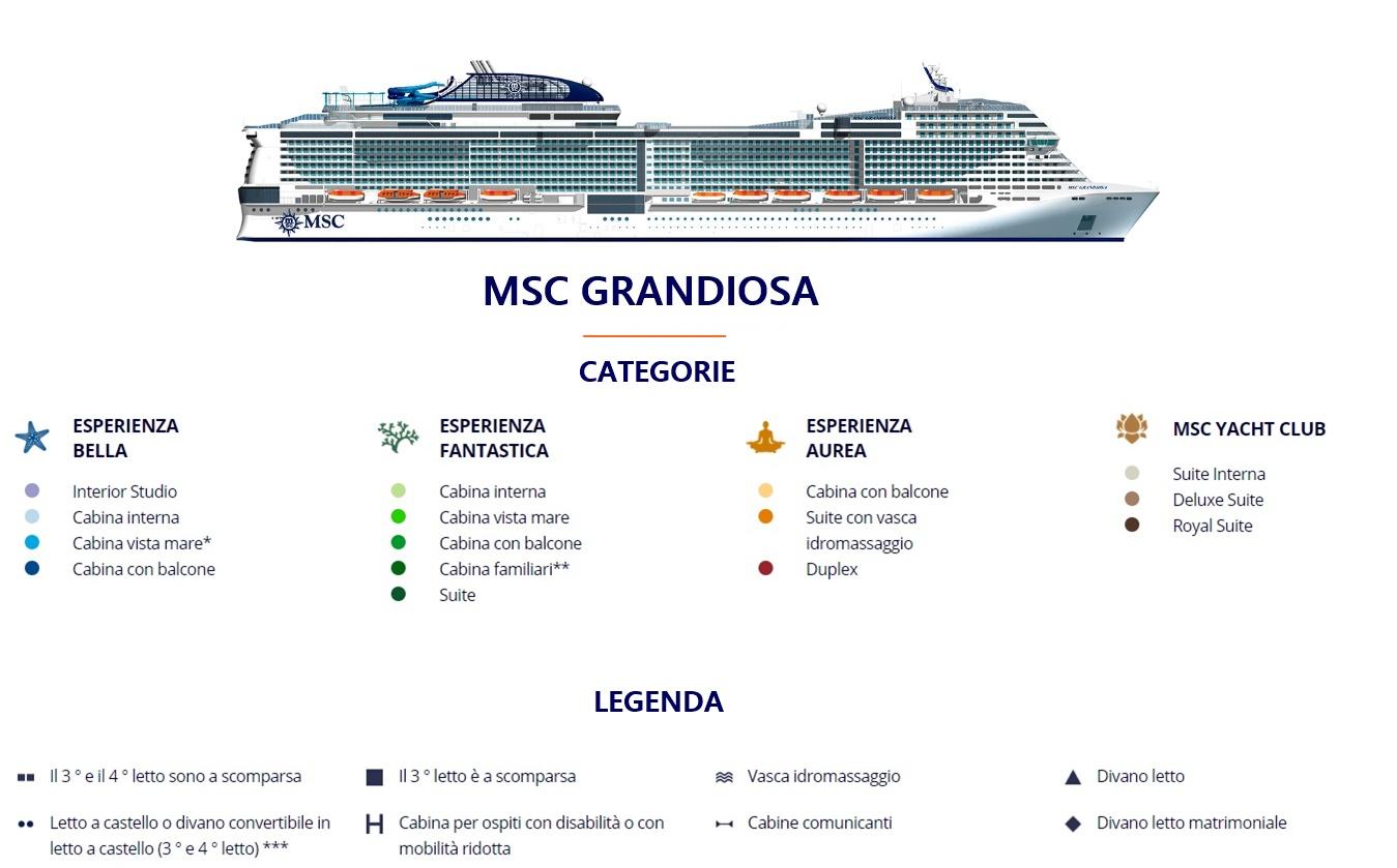 MSC Grandiosa | Offerte Crociere
